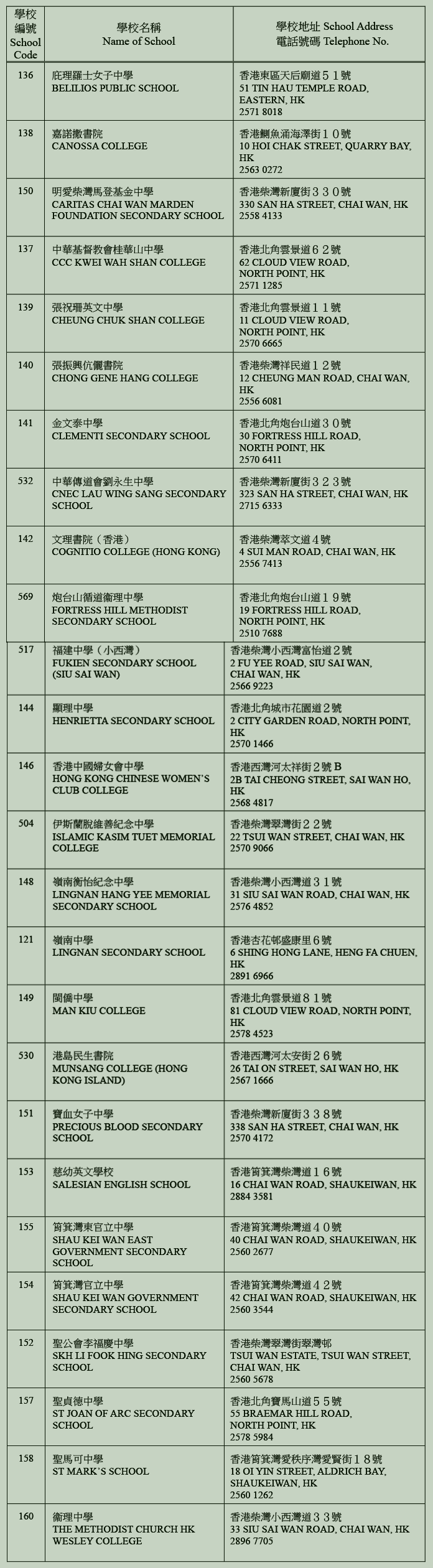 中學校網-東區