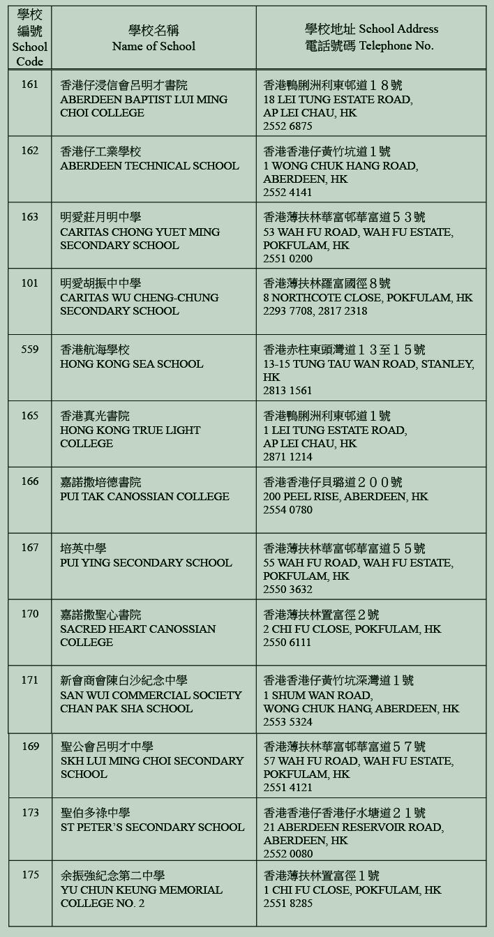 中學校網-南區