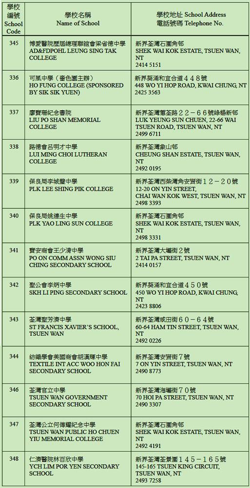 中學校網-荃灣區