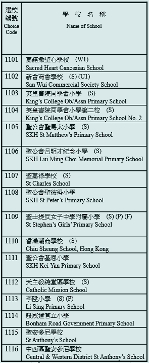 小學11校網名單