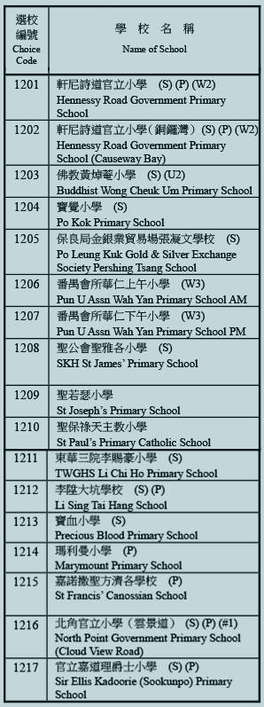 小學12校網學校名單