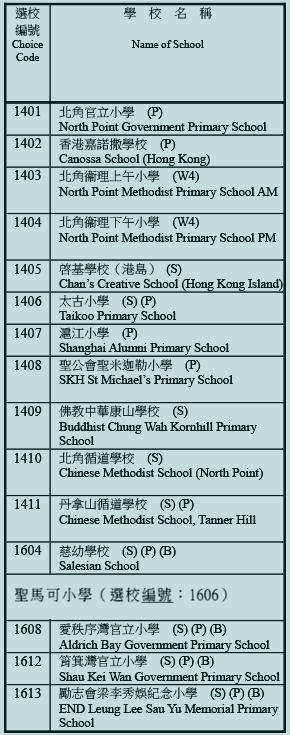 小學14校網學校詳細資料