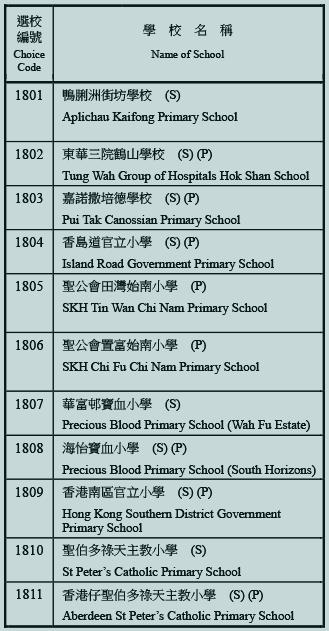 小學18校網學校名單