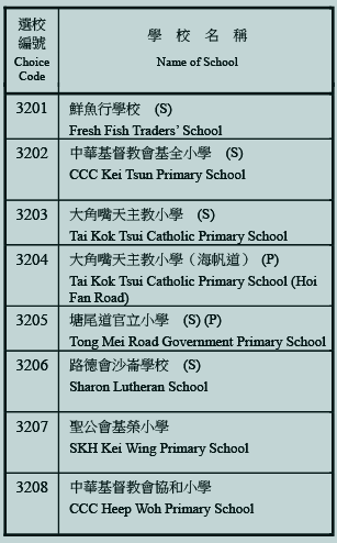 小學32校網學校名單
