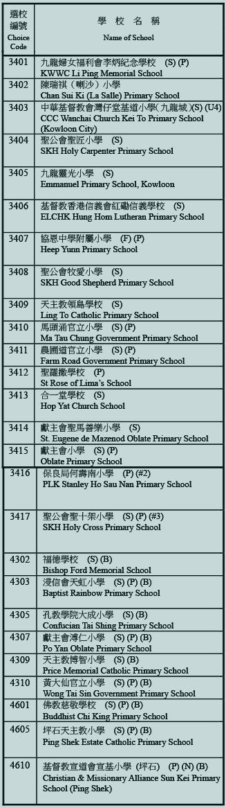 小學34校網學校名單
