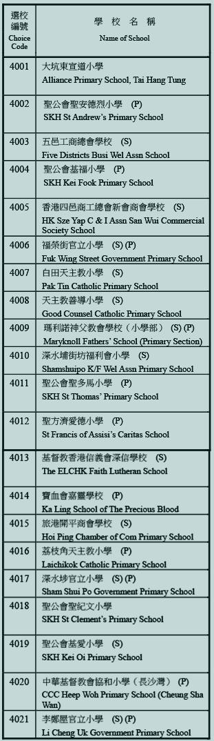 小學40校網學校名單
