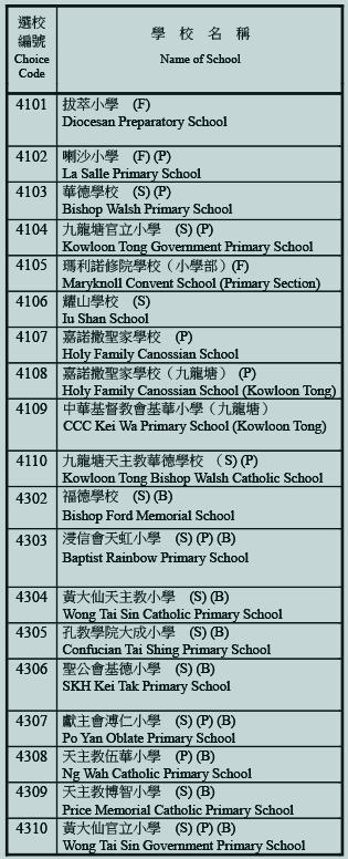 小學41校網學校名單