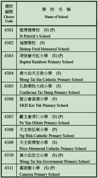 小學43校網學校清單