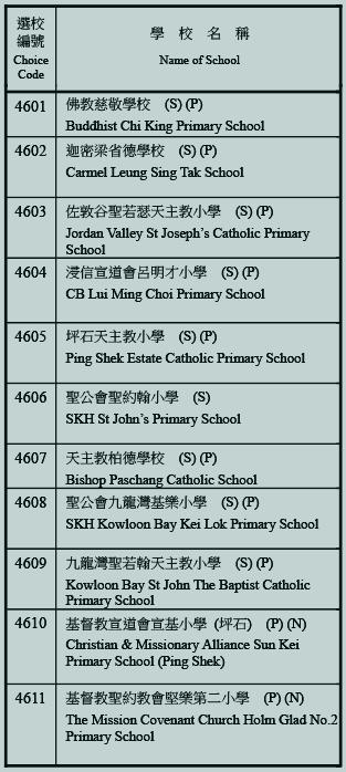 小學46校網學校清單
