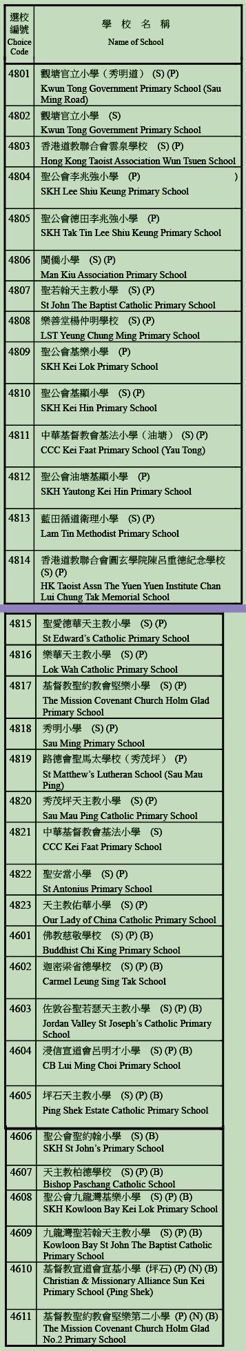小學48校網學校清單