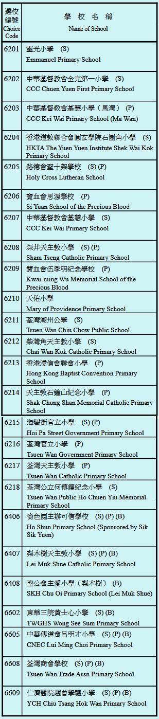 小學62校網學校清單
