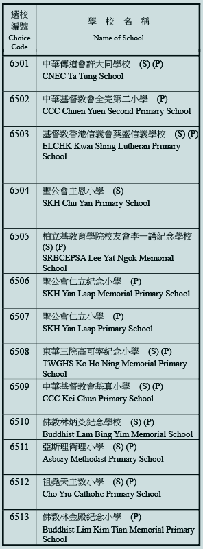 小學65校網學校清單