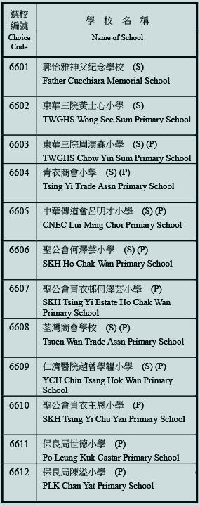 小學66校網學校名單