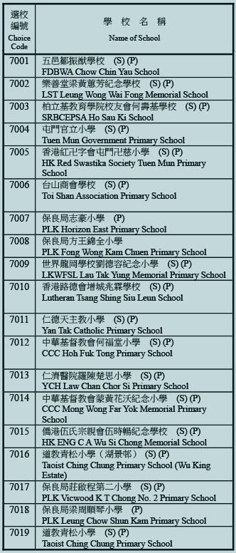 小學70校網學校名單