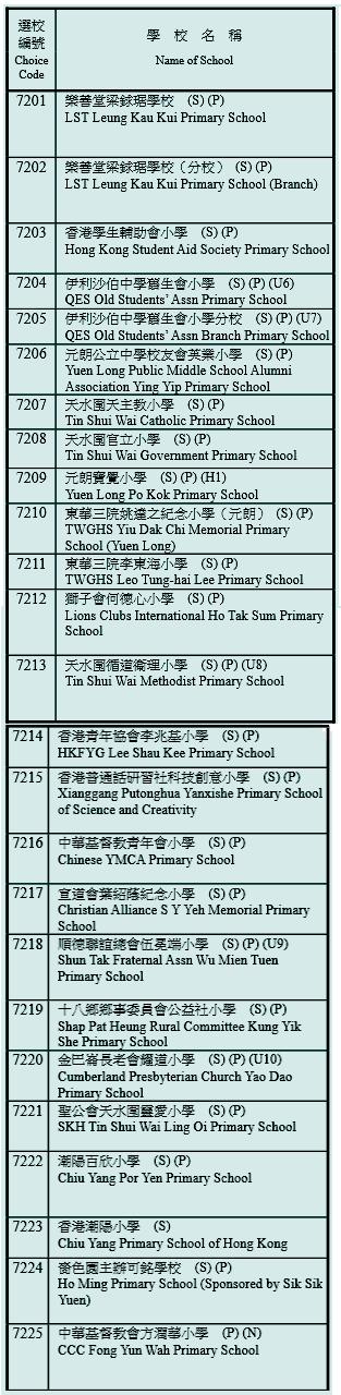 小學72校網學校名單
