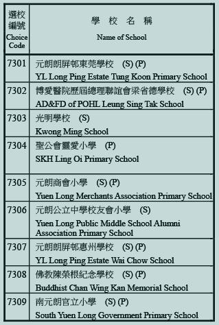 小學73校網學校名單