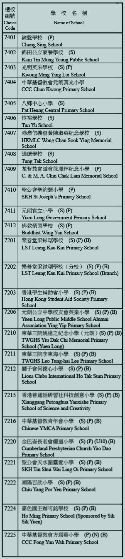 小學74校網學校名單