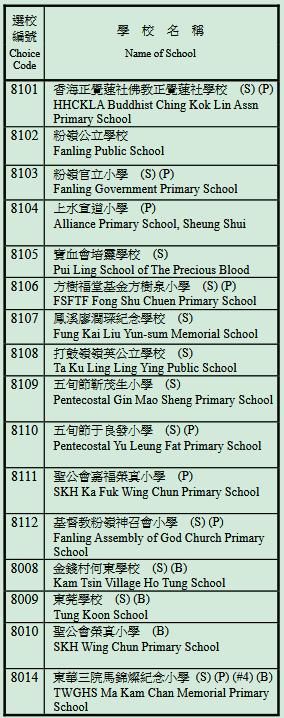 小學81校網學校名單