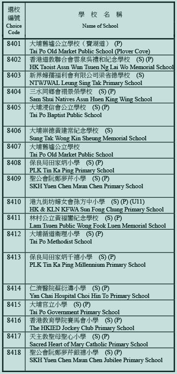 小學84校網學校名單