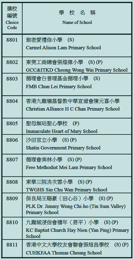 小學88校網學校名單