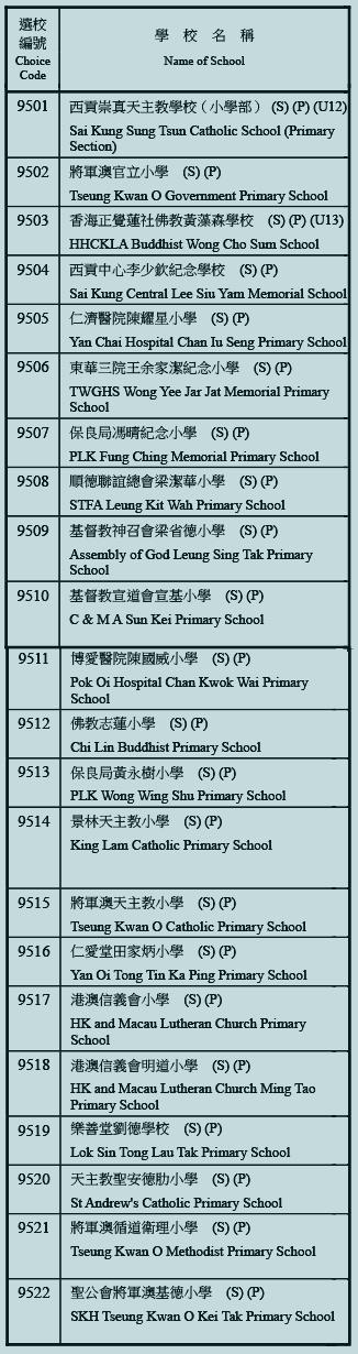 小學95校網學校名單