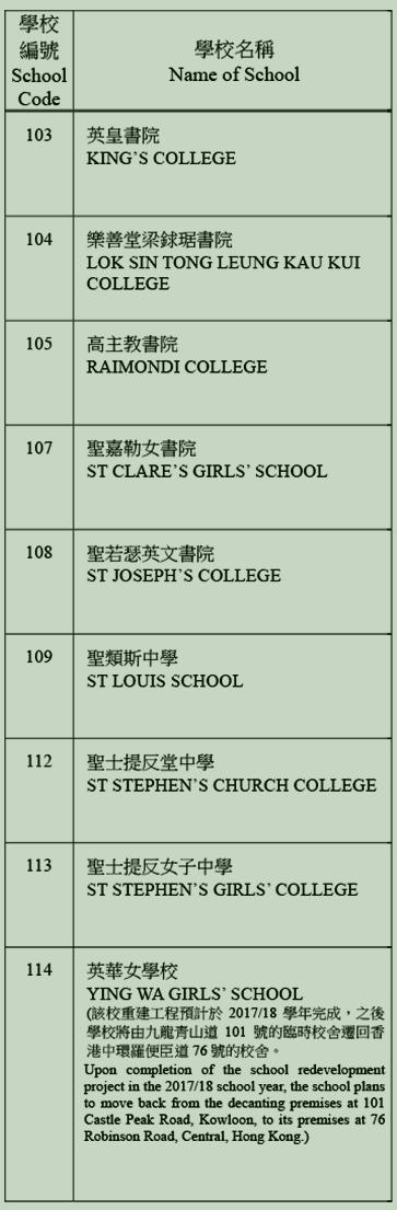 中學校網-中西區學校名單