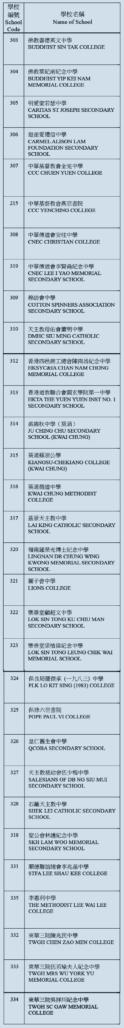 中學校網-葵青區學校名單