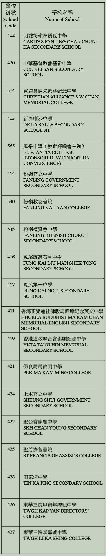 中學校網-北區學校名單