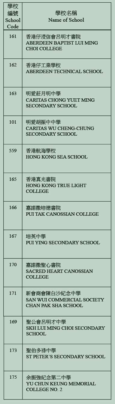 中學校網-南區學校名單