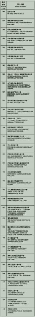 中學校網-元朗區學校名單
