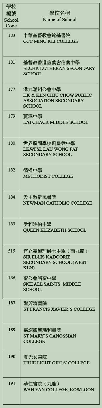 中學校網-油尖旺區學校名單